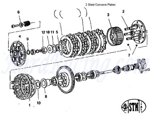 stm slipper clutch stm clutches stm clutchs slipper clutch